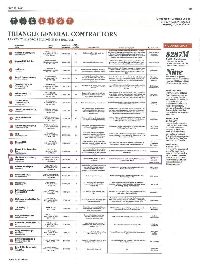 Triangle Top GCs No 14 2015 Resolute Building Company